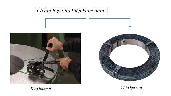 các loại dây đai thép